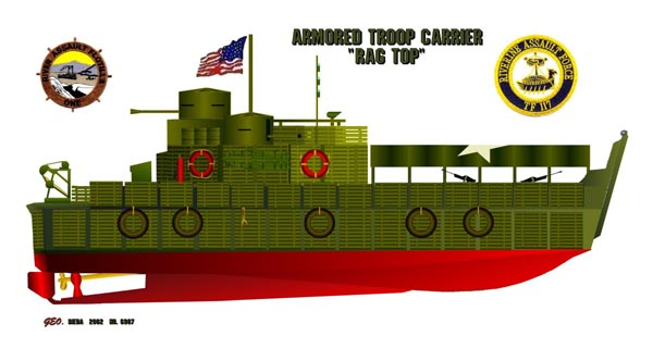 Armored Troop Carrier